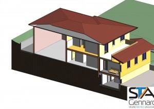 Modello Sezione